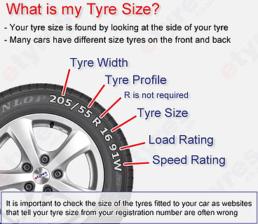Tyre Size essex